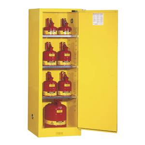 CABINET, SAFETY SLIMLINE, 22GAL, MANUAL CLS